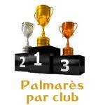 Palmarès des clubs TT du Cher